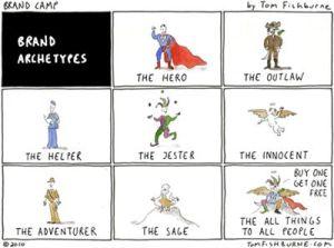 brand-archetypes-cartoon
