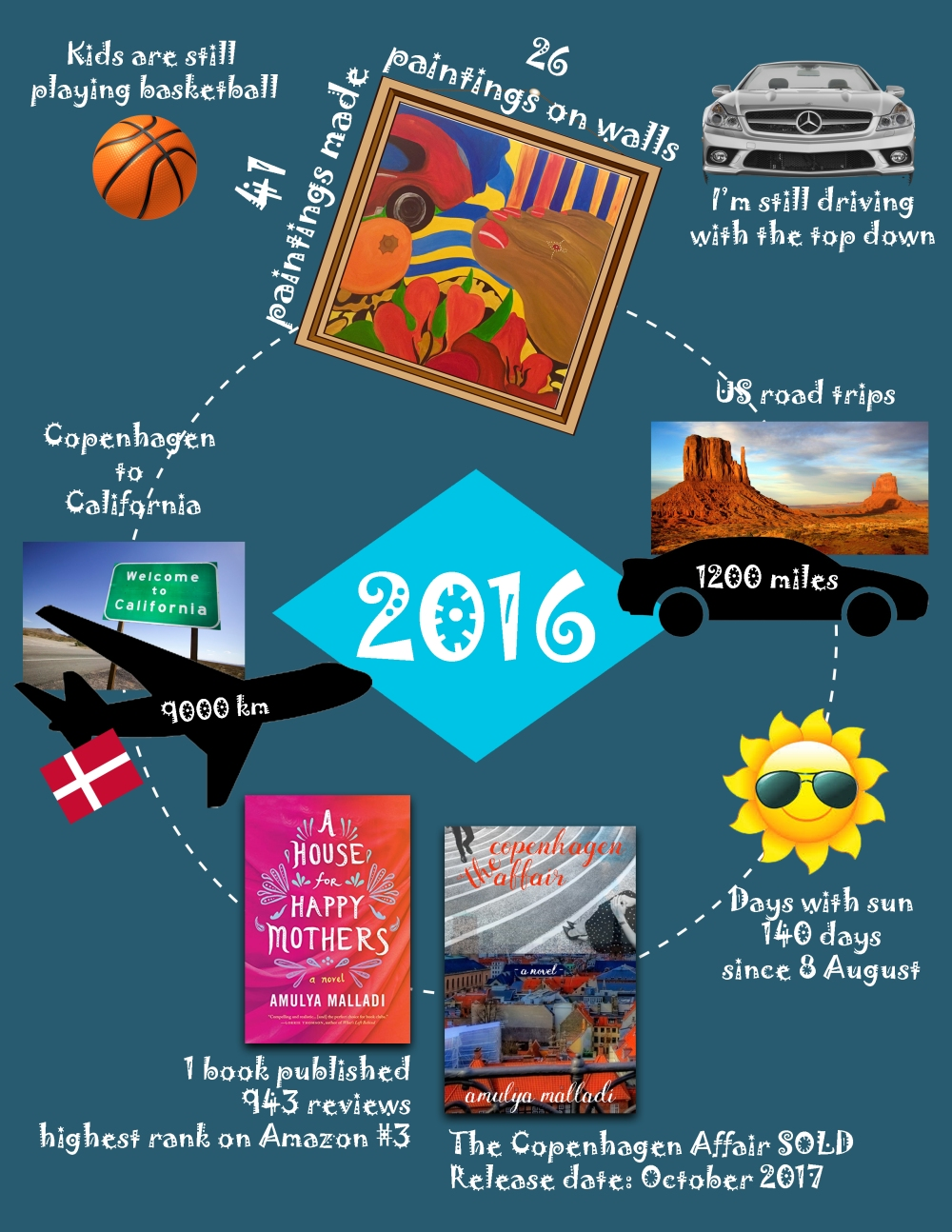 year-in-review-new